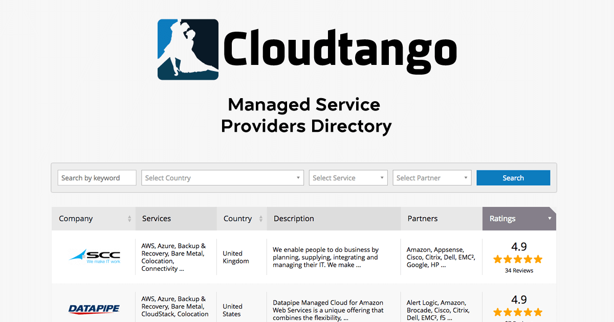 Top 50 Managed Service Providers in the UK